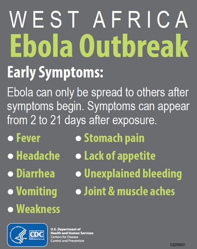 WEST AFRICA Ebola Outbreak Early Symptoms: Ebola can only be spread to others after symptoms begin. Symptoms can appear from 2 to 21 days after exposure. Fever Headache Diarrhea Vomiting Weakness Stomach pain Lack of appetite Unexplained bleeding Joint & muscle aches August 16, 2014: U. S. Department of Health and Human Services Centers for Disease Control and Prevention (CDC) Infographics