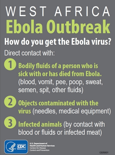 WEST AFRICA Ebola Outbreak How do you get the Ebola virus? Direct contact with: 1. Bodily fluids of a person who is sick with or has died from Ebola. (blood, vomit, pee, poop, sweat, semen, spit, other fluids) 2. Object contaminated with the virus (needles, medical equipment) 3. Infected animals (by contact with blood or fluids or infected meat) August 16, 2014: U. S. Department of Health and Human Services Centers for Disease Control and Prevention (CDC) Infographics