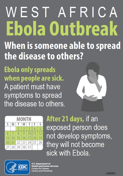When is someone able to spread the disease to others? Ebola only spreads when people are sick. A patient must have symptoms ro spread the disease to others. After 21 days, if an exposed person does not develop symptoms, they will not become sick with Ebola.